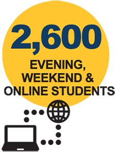 2,600 evening, weekend & online students